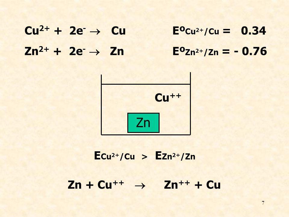 8 Zn + Cu ++ Zn ++ + Cu Zn Zn ++ Cu Cu ++ CELDA ELECTROQUÍMICA + - 1.1 V