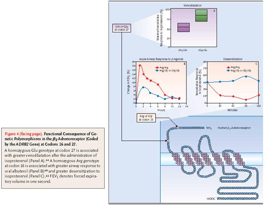 Farmacogenética y tratamiento con psicofármacos