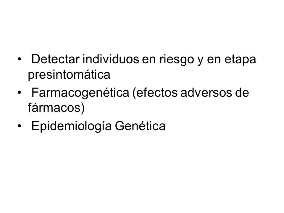 Detectar individuos en riesgo y en etapa presintomática Farmacogenética (efectos adversos de fármacos) Epidemiología Genética