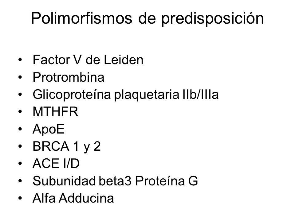 Polimorfismos de predisposición Factor V de Leiden Protrombina Glicoproteína plaquetaria IIb/IIIa MTHFR ApoE BRCA 1 y 2 ACE I/D Subunidad beta3 Proteí