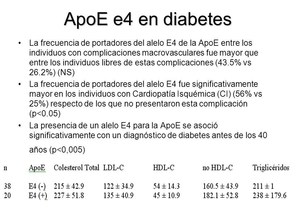 ApoE e4 en diabetes La frecuencia de portadores del alelo E4 de la ApoE entre los individuos con complicaciones macrovasculares fue mayor que entre lo