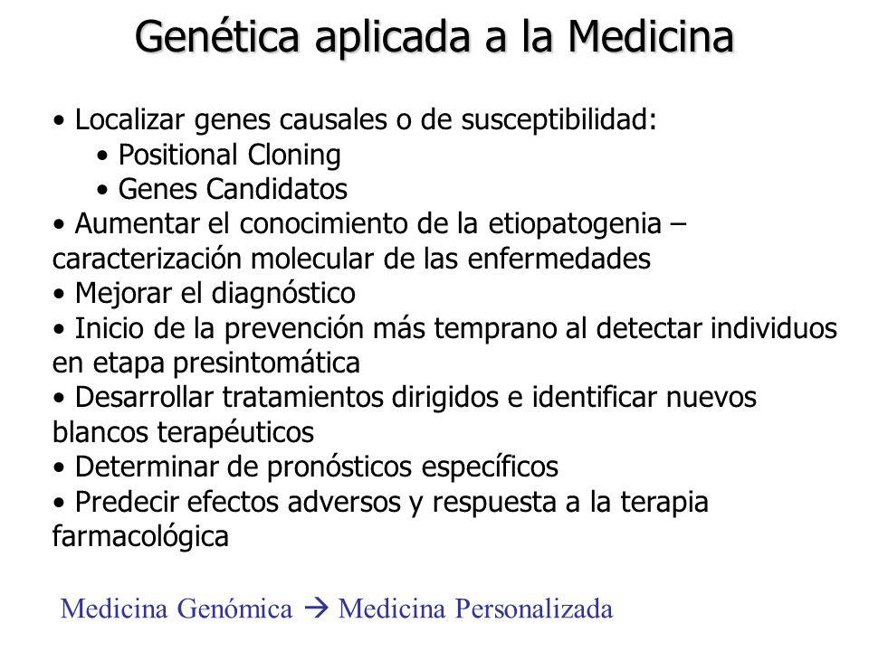 Genética aplicada a la Medicina Localizar genes causales o de susceptibilidad: Positional Cloning Genes Candidatos Aumentar el conocimiento de la etio