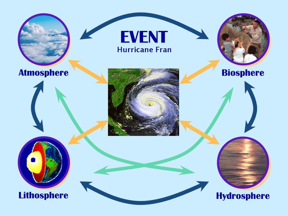 Atmosphere EVENT Biosphere Lithosphere Hydrosphere Hurricane Fran