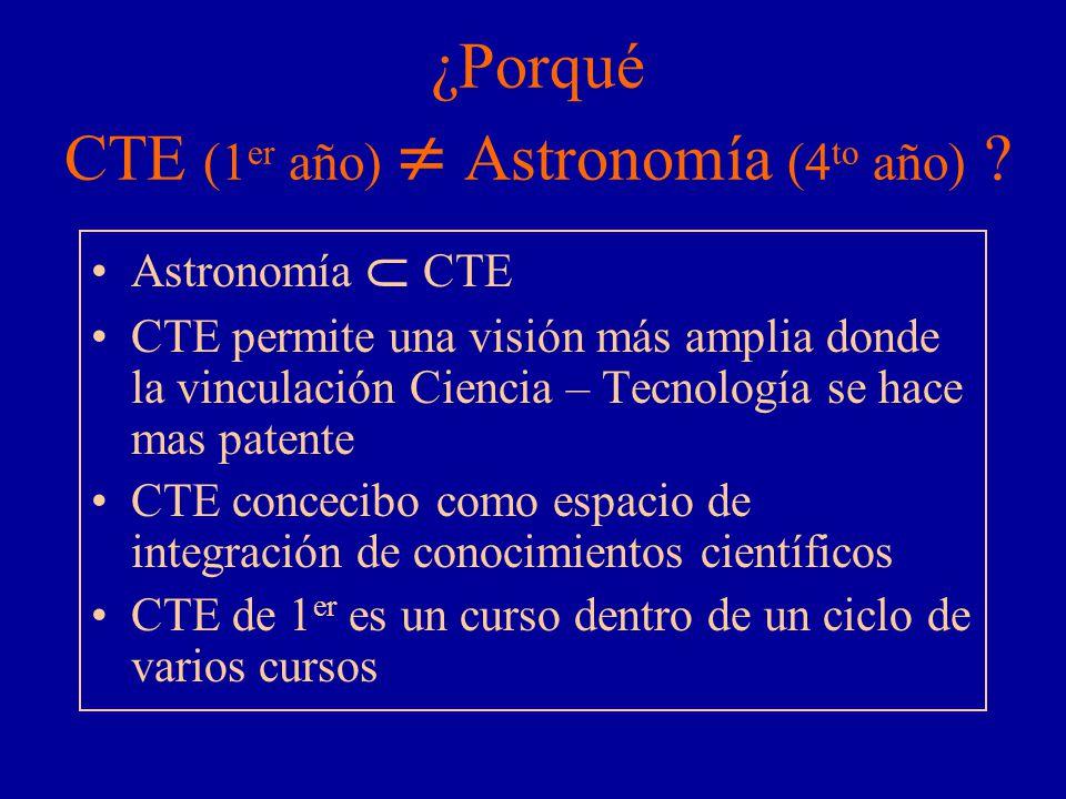 ¿Porqué CTE (1 er año) Astronomía (4 to año) ? Astronomía CTE CTE permite una visión más amplia donde la vinculación Ciencia – Tecnología se hace mas