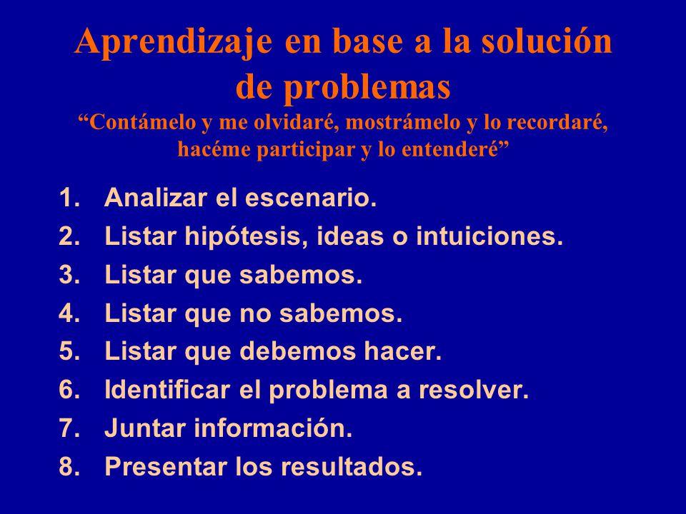 Aprendizaje en base a la solución de problemasContámelo y me olvidaré, mostrámelo y lo recordaré, hacéme participar y lo entenderé 1.Analizar el escen
