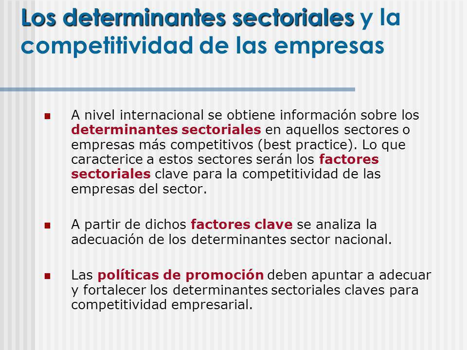 A nivel internacional se obtiene información sobre los determinantes sectoriales en aquellos sectores o empresas más competitivos (best practice). Lo