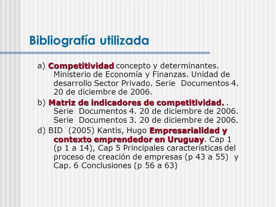 Bibliografía utilizada Competitividad a) Competitividad concepto y determinantes. Ministerio de Economía y Finanzas. Unidad de desarrollo Sector Priva