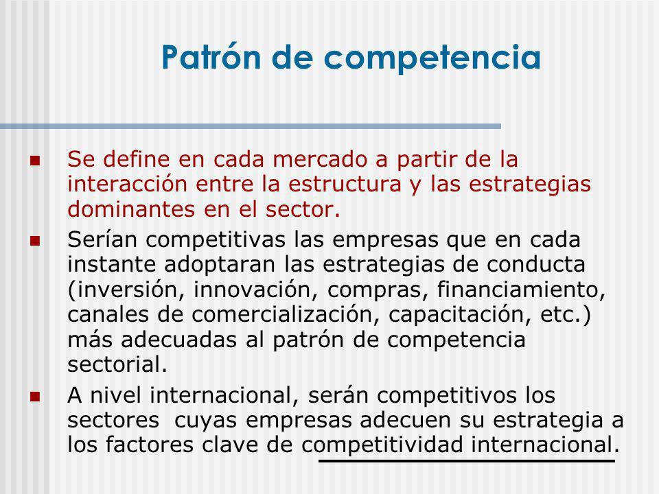 Se define en cada mercado a partir de la interacción entre la estructura y las estrategias dominantes en el sector. Serían competitivas las empresas q