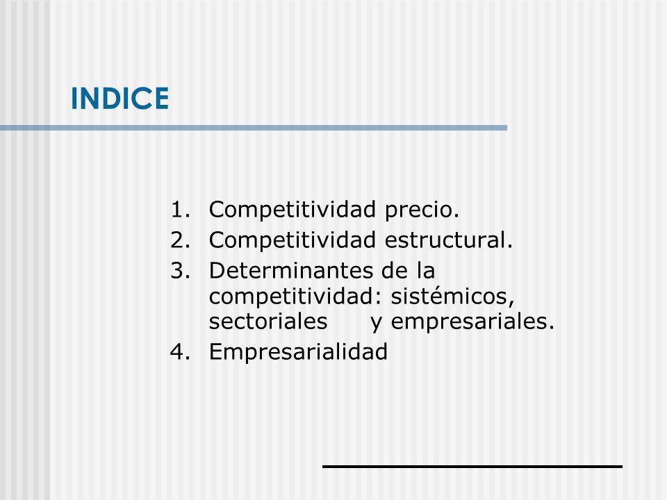 1. Competitividad precio. 2. Competitividad estructural. 3. Determinantes de la competitividad: sistémicos, sectoriales y empresariales. 4. Empresaria