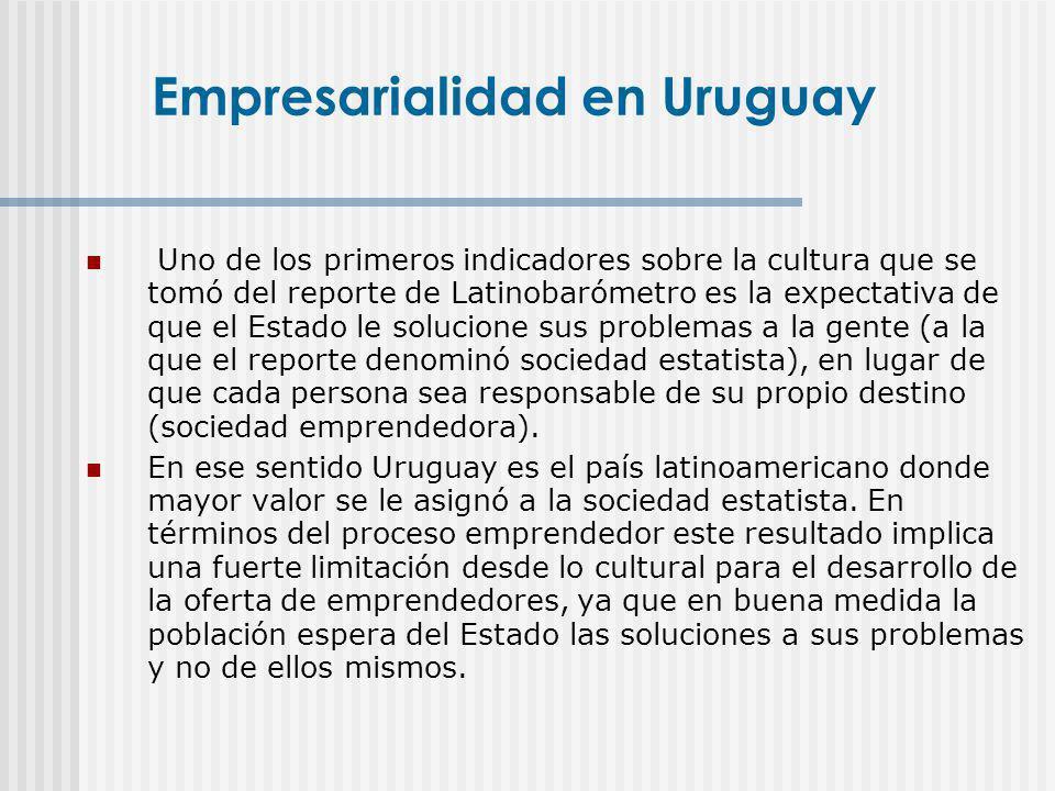 Empresarialidad en Uruguay Uno de los primeros indicadores sobre la cultura que se tomó del reporte de Latinobarómetro es la expectativa de que el Est