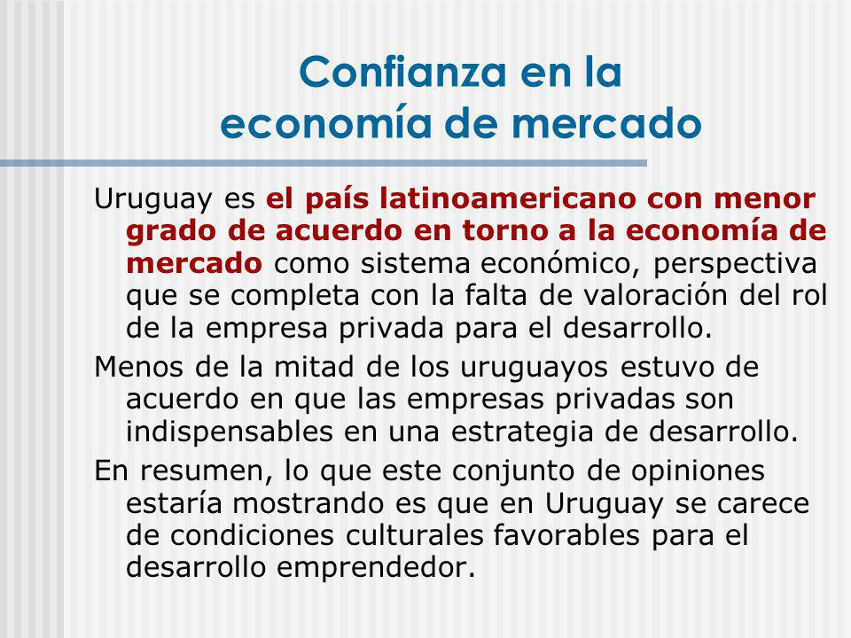 Confianza en la economía de mercado Uruguay es el país latinoamericano con menor grado de acuerdo en torno a la economía de mercado como sistema econó
