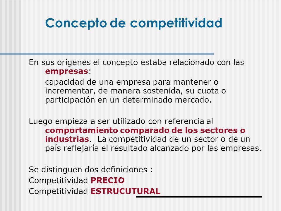 En sus orígenes el concepto estaba relacionado con las empresas: capacidad de una empresa para mantener o incrementar, de manera sostenida, su cuota o