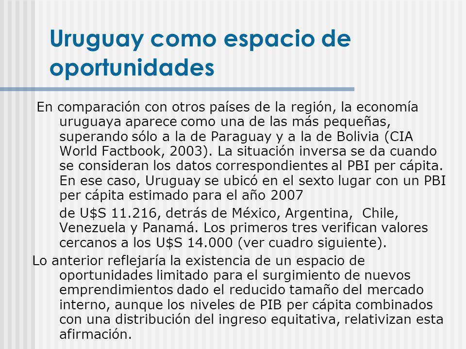 Uruguay como espacio de oportunidades En comparación con otros países de la región, la economía uruguaya aparece como una de las más pequeñas, superan