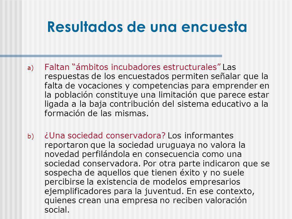 Resultados de una encuesta a) Faltan ámbitos incubadores estructurales Las respuestas de los encuestados permiten señalar que la falta de vocaciones y
