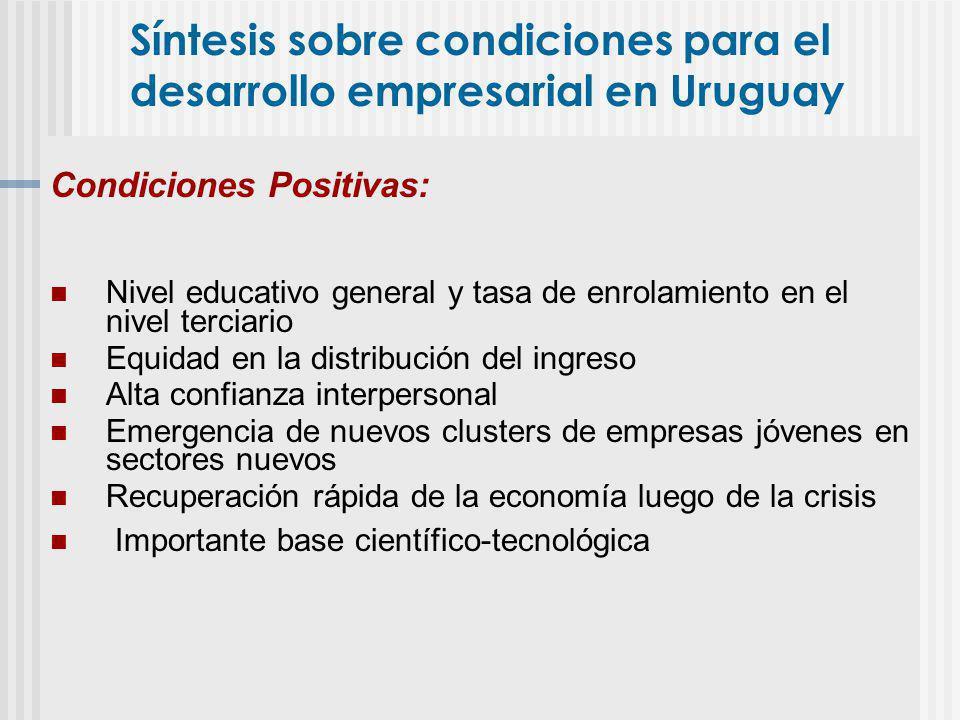 Síntesis sobre condiciones para el desarrollo empresarial en Uruguay Condiciones Positivas: Nivel educativo general y tasa de enrolamiento en el nivel