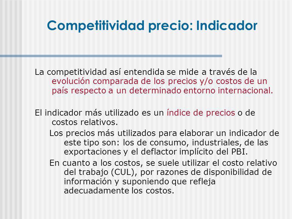 La competitividad así entendida se mide a través de la evolución comparada de los precios y/o costos de un país respecto a un determinado entorno inte