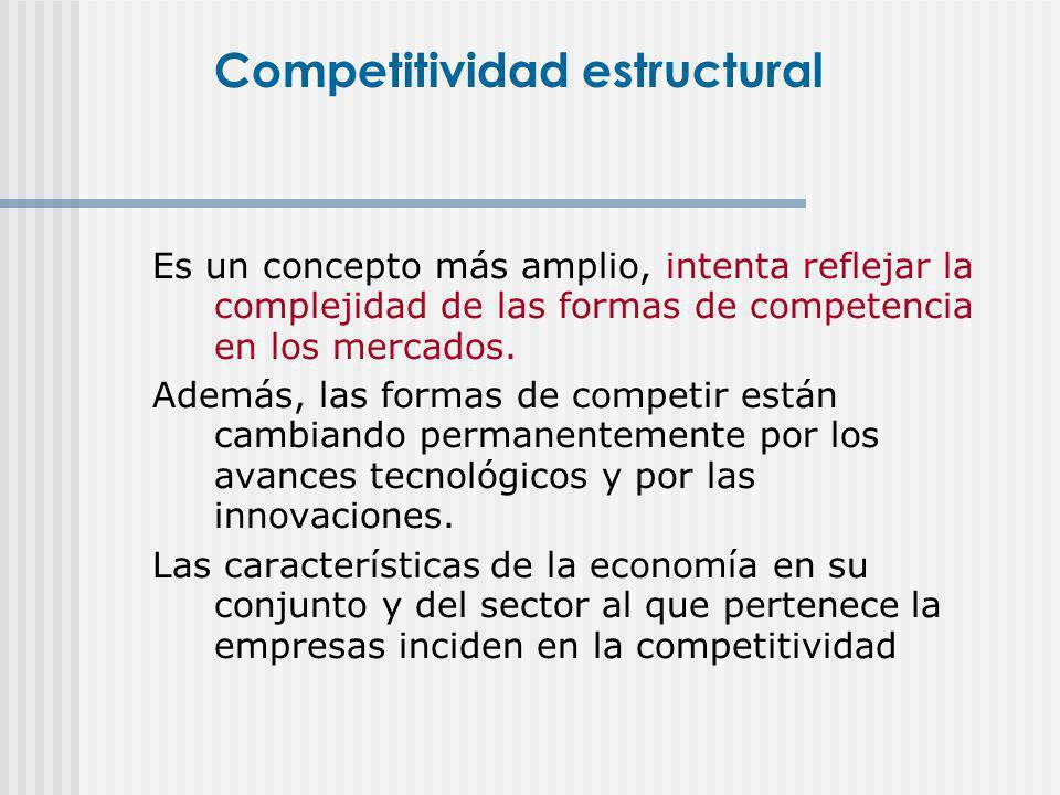 COMPLEJIDAD Las formas de competencia en los mercados son complejas.