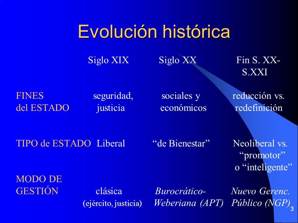 3 Evolución histórica Siglo XIX Siglo XX Fin S. XX- S.XXI FINES seguridad, sociales y reducción vs. del ESTADO justicia económicos redefinición TIPO d