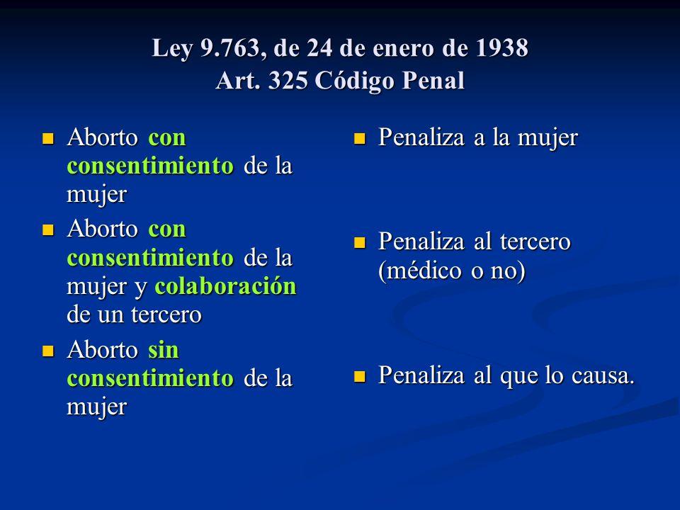 Ley 9.763, de 24 de enero de 1938 Art. 325 Código Penal Aborto con consentimiento de la mujer Aborto con consentimiento de la mujer Aborto con consent