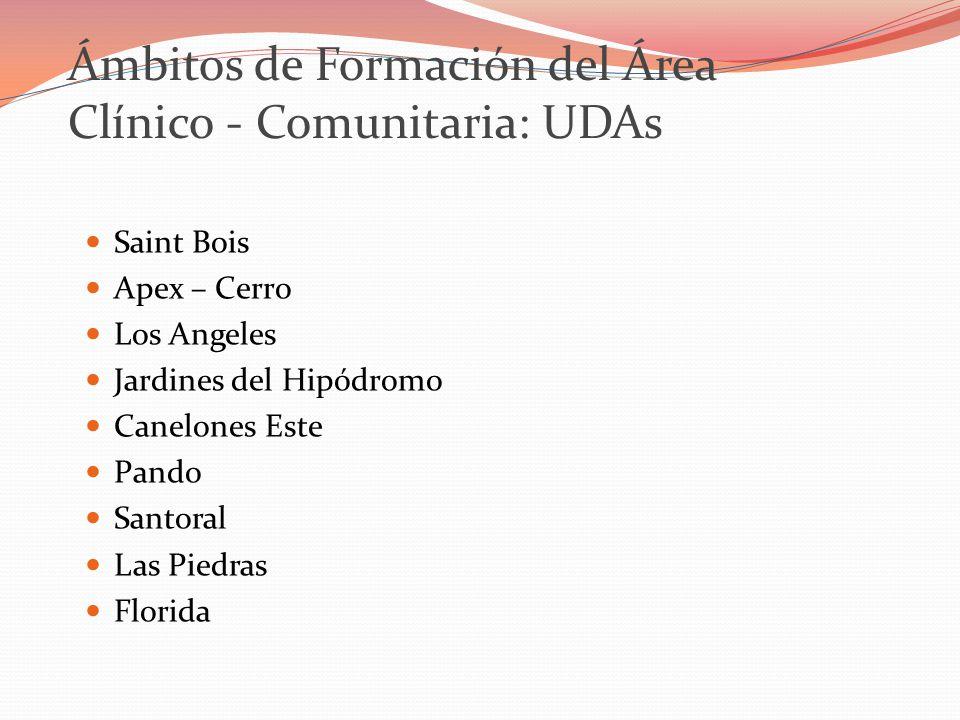 Ámbitos de Formación del Área Clínico - Comunitaria: UDAs Saint Bois Apex – Cerro Los Angeles Jardines del Hipódromo Canelones Este Pando Santoral Las Piedras Florida