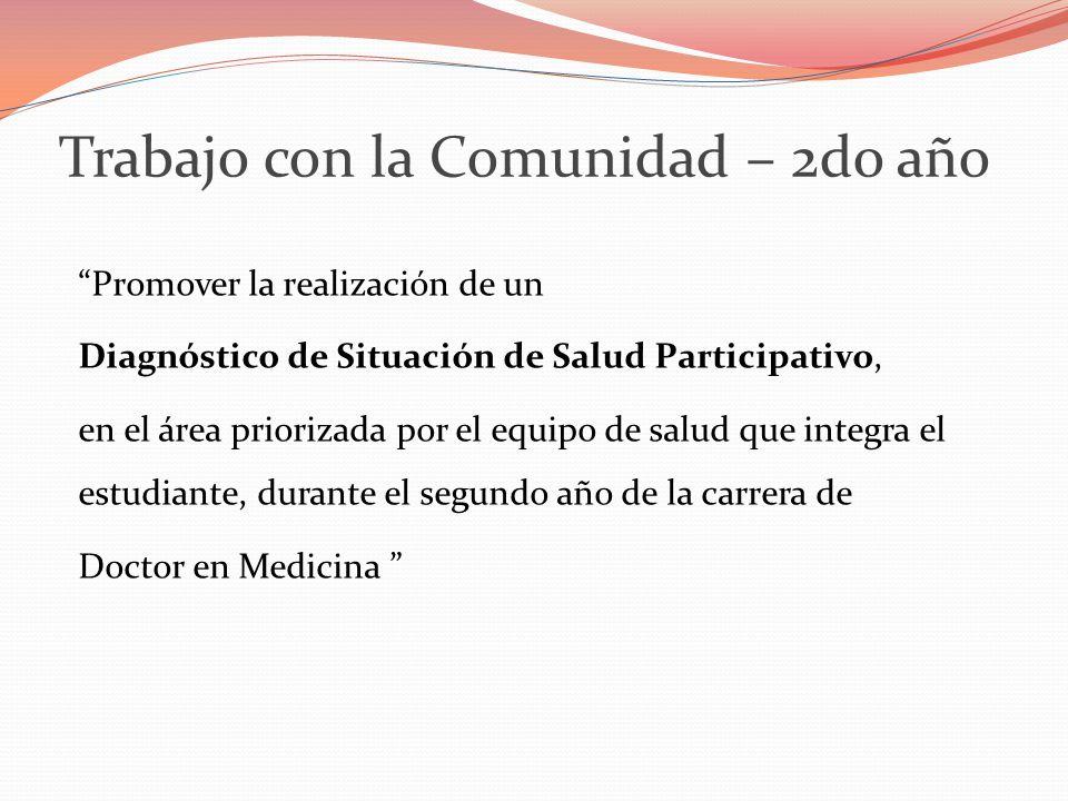 Trabajo con la Comunidad – 2do año Promover la realización de un Diagnóstico de Situación de Salud Participativo, en el área priorizada por el equipo de salud que integra el estudiante, durante el segundo año de la carrera de Doctor en Medicina