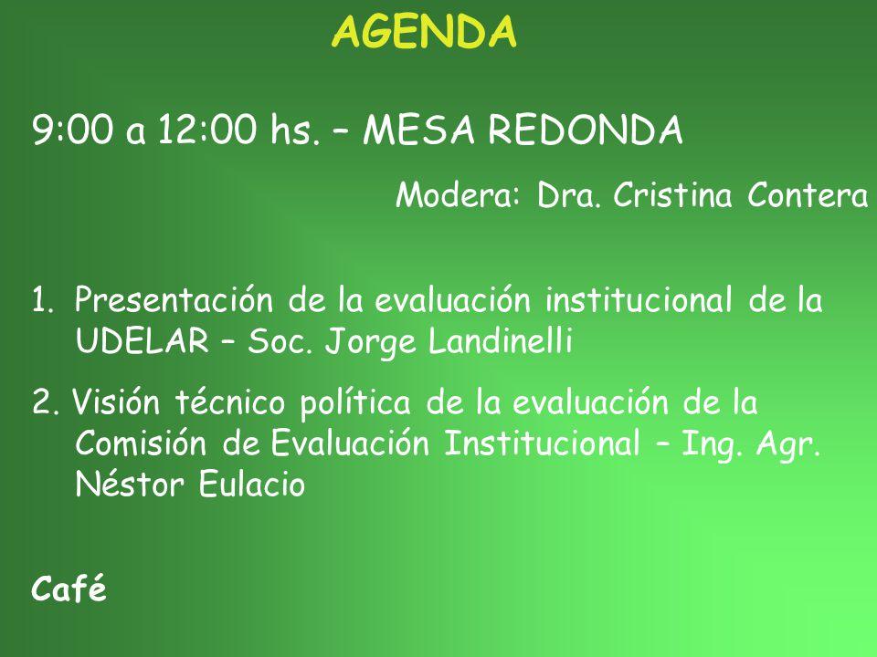AGENDA 9:00 a 12:00 hs. – MESA REDONDA Modera: Dra.