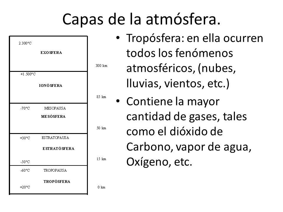 Capas de la atmósfera. Tropósfera: en ella ocurren todos los fenómenos atmosféricos, (nubes, lluvias, vientos, etc.) Contiene la mayor cantidad de gas