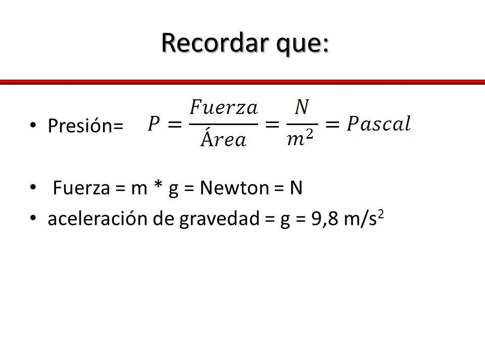 Recordar que: Presión= Fuerza = m * g = Newton = N aceleración de gravedad = g = 9,8 m/s 2