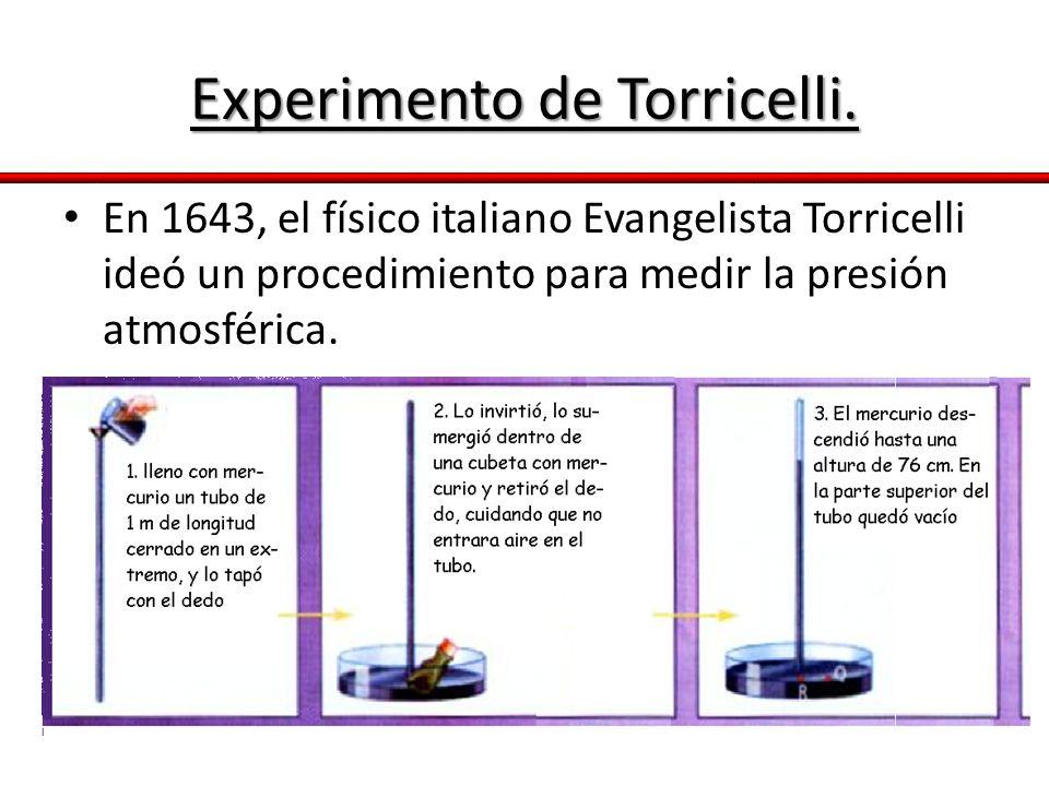 Experimento de Torricelli. En 1643, el físico italiano Evangelista Torricelli ideó un procedimiento para medir la presión atmosférica.
