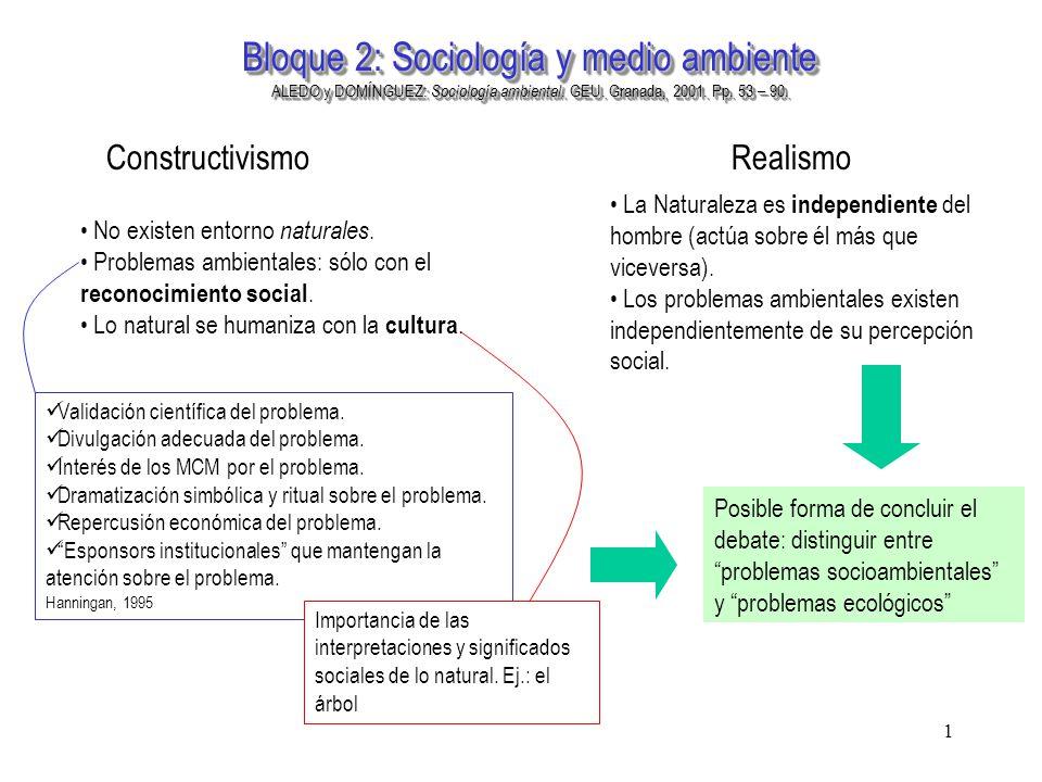 1 Bloque 2: Sociología y medio ambiente ALEDO y DOMÍNGUEZ: Sociología ambiental. GEU. Granada, 2001. Pp. 53 – 90. Bloque 2: Sociología y medio ambient