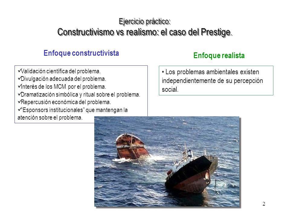 2 Ejercicio práctico: Constructivismo vs realismo: el caso del Prestige. Ejercicio práctico: Constructivismo vs realismo: el caso del Prestige. Valida