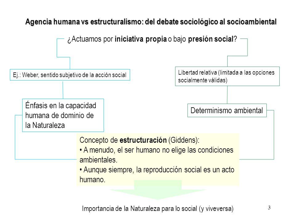 3 Agencia humana vs estructuralismo: del debate sociológico al socioambiental ¿Actuamos por iniciativa propia o bajo presión social ? Ej.: Weber, sent