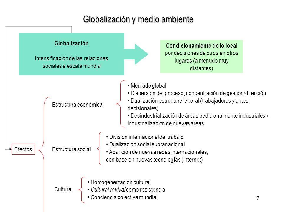 7 Globalización y medio ambiente Condicionamiento de lo local por decisiones de otros en otros lugares (a menudo muy distantes) Globalización Intensif