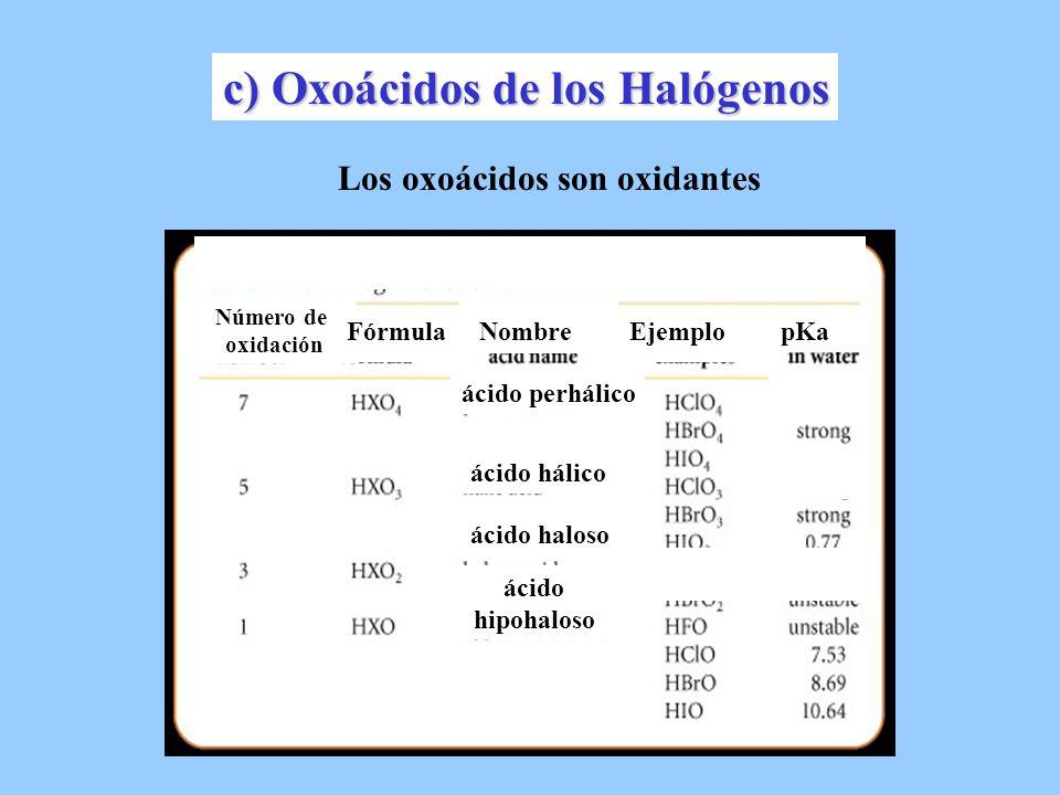 c) Oxoácidos de los Halógenos Número de oxidación Fórmula pKaNombreEjemplo ácido perhálico ácido hálico ácido haloso ácido hipohaloso Los oxoácidos so