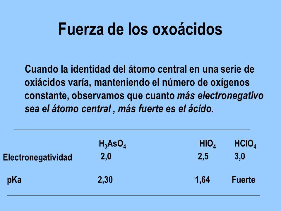 Fuerza de los oxoácidos Cuando la identidad del átomo central en una serie de oxiácidos varía, manteniendo el número de oxígenos constante, observamos