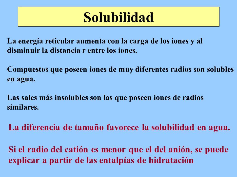 Solubilidad La energía reticular aumenta con la carga de los iones y al disminuir la distancia r entre los iones. Compuestos que poseen iones de muy d