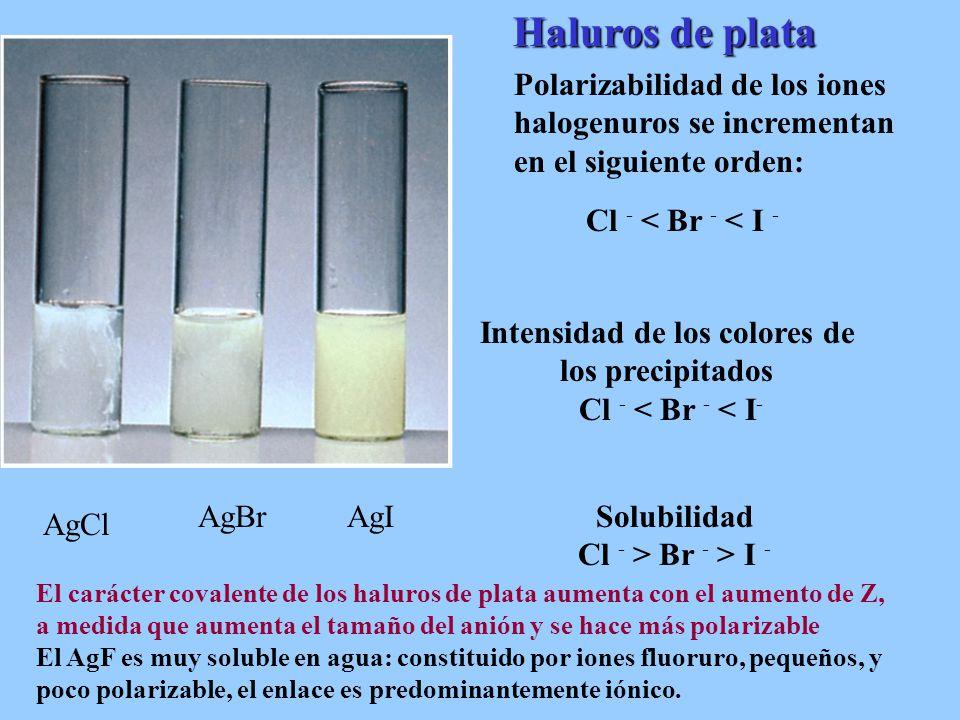 Haluros de plata AgCl AgBrAgI Polarizabilidad de los iones halogenuros se incrementan en el siguiente orden: Cl - < Br - < I - Intensidad de los color