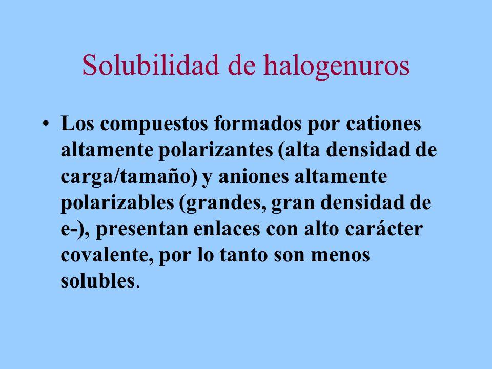 Solubilidad de halogenuros Los compuestos formados por cationes altamente polarizantes (alta densidad de carga/tamaño) y aniones altamente polarizable