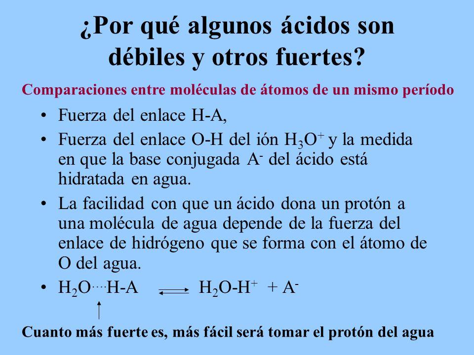 ¿Por qué algunos ácidos son débiles y otros fuertes? Fuerza del enlace H-A, Fuerza del enlace O-H del ión H 3 O + y la medida en que la base conjugada