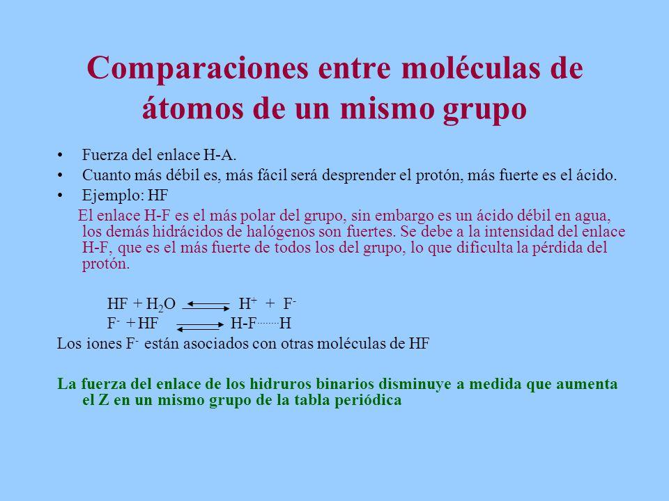 Comparaciones entre moléculas de átomos de un mismo grupo Fuerza del enlace H-A. Cuanto más débil es, más fácil será desprender el protón, más fuerte