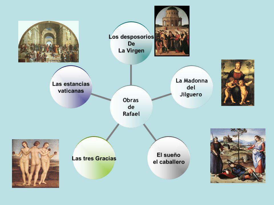 Obras de Rafael Los desposorios De La Virgen La Madonna del Jilguero El sueño el caballero Las tres Gracias Las estancias vaticanas