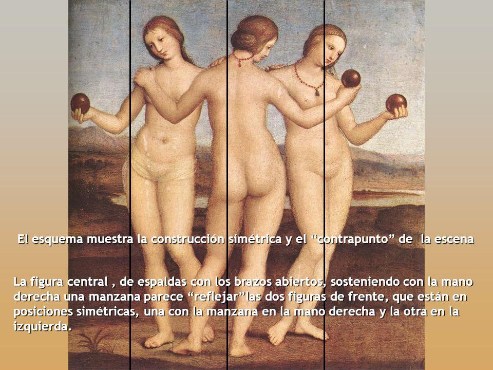 El esquema muestra la construcción simétrica y el contrapunto de la escena La figura central, de espaldas con los brazos abiertos, sosteniendo con la mano derecha una manzana parece reflejarlas dos figuras de frente, que están en posiciones simétricas, una con la manzana en la mano derecha y la otra en la izquierda.
