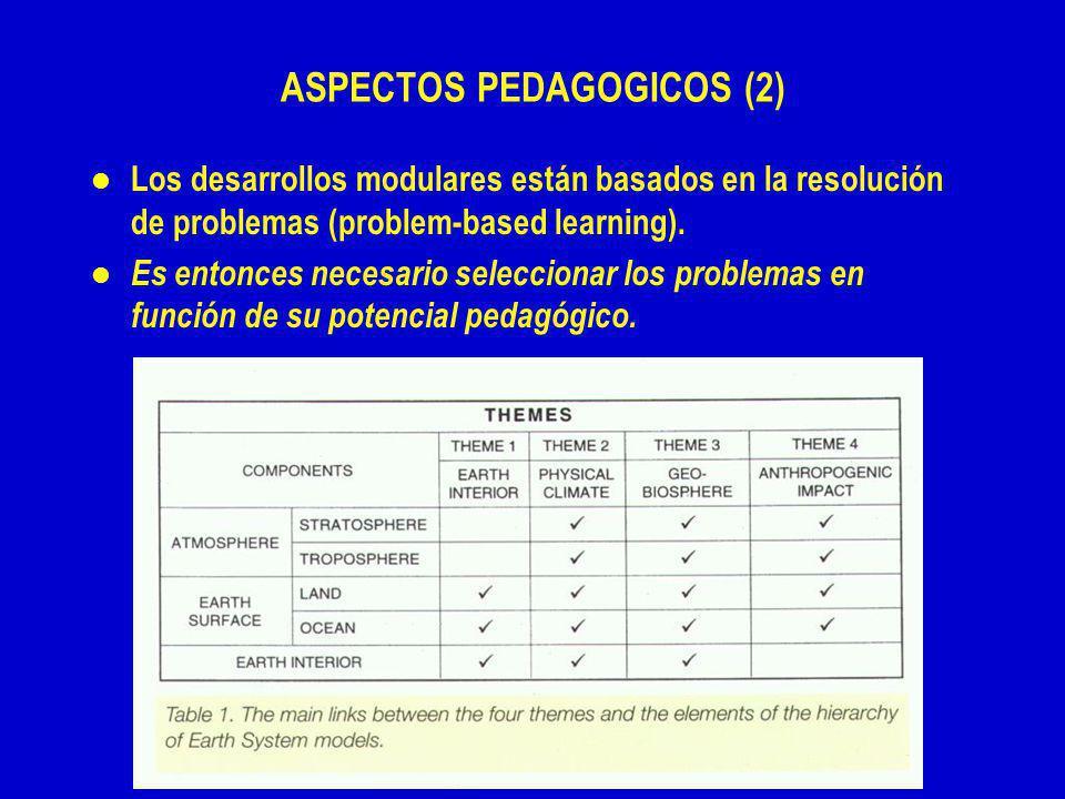 ASPECTOS PEDAGOGICOS (2) l l Los desarrollos modulares están basados en la resolución de problemas (problem-based learning).