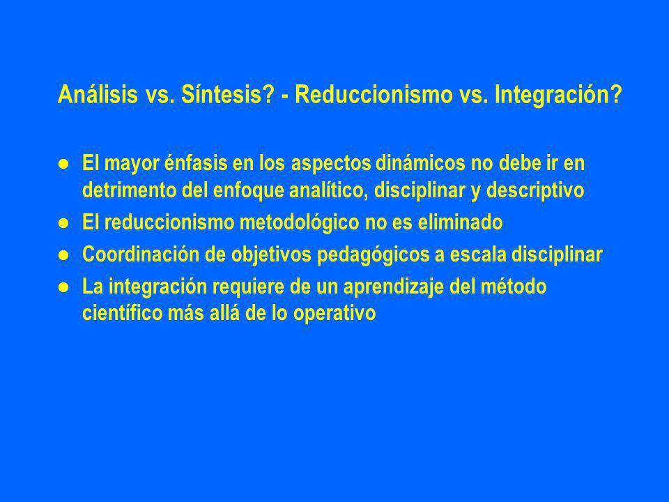 Análisis vs.Síntesis. - Reduccionismo vs. Integración.