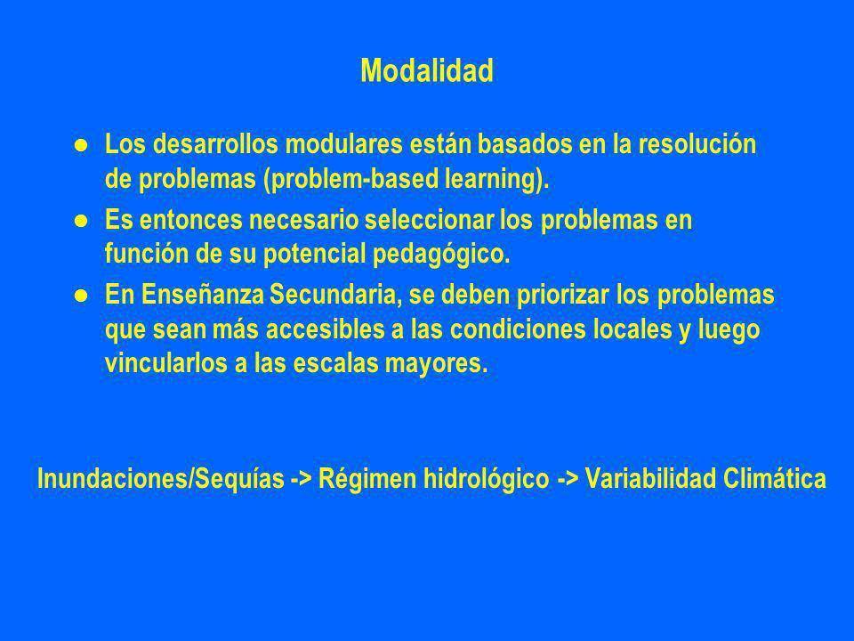 Modalidad l l Los desarrollos modulares están basados en la resolución de problemas (problem-based learning).