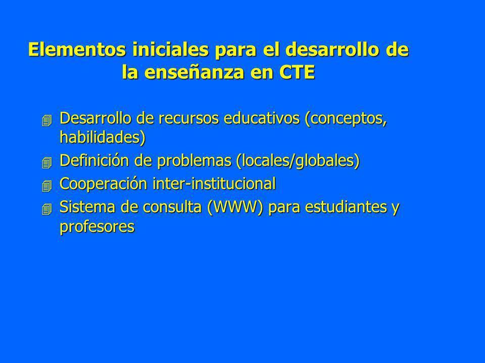 Elementos iniciales para el desarrollo de la enseñanza en CTE 4 Desarrollo de recursos educativos (conceptos, habilidades) 4 Definición de problemas (locales/globales) 4 Cooperación inter-institucional 4 Sistema de consulta (WWW) para estudiantes y profesores