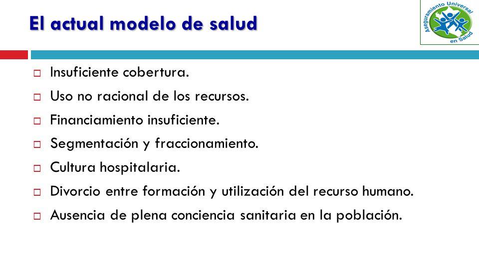 El actual modelo de salud Insuficiente cobertura.Uso no racional de los recursos.