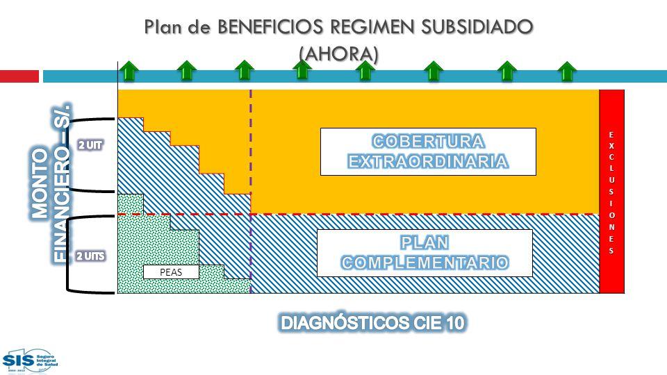 PEAS Plan de BENEFICIOS REGIMEN SUBSIDIADO (AHORA)