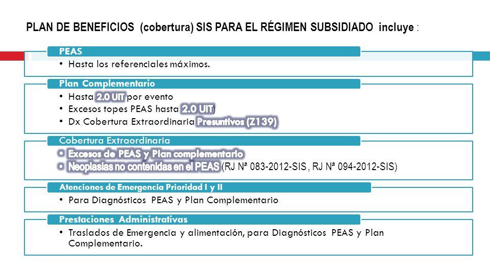 PLAN DE BENEFICIOS (cobertura) SIS PARA EL RÉGIMEN SUBSIDIADO incluye : Hasta los referenciales máximos.