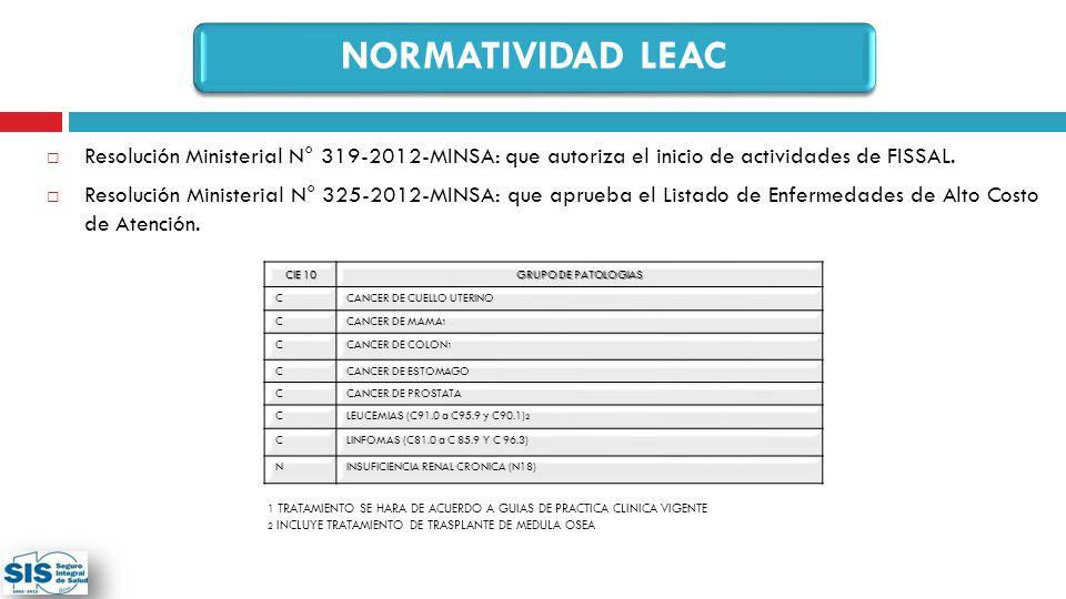 NORMATIVIDAD LEAC CIE 10 GRUPO DE PATOLOGIAS CCANCER DE CUELLO UTERINO CCANCER DE MAMA 1 CCANCER DE COLON 1 CCANCER DE ESTOMAGO CCANCER DE PROSTATA CLEUCEMIAS (C91.0 a C95.9 y C90.1) 2 CLINFOMAS (C81.0 a C 85.9 Y C 96.3) NINSUFICIENCIA RENAL CRONICA (N18) 1 TRATAMIENTO SE HARA DE ACUERDO A GUIAS DE PRACTICA CLINICA VIGENTE 2 INCLUYE TRATAMIENTO DE TRASPLANTE DE MEDULA OSEA Resolución Ministerial N° 319-2012-MINSA: que autoriza el inicio de actividades de FISSAL.